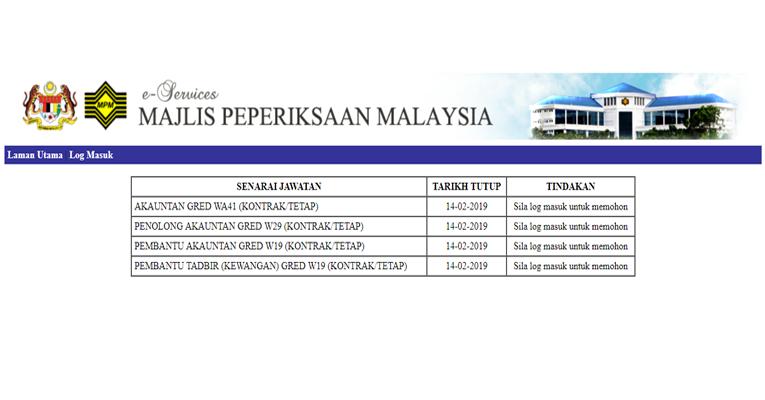 Jawatan Kosong di Majlis Peperiksaan Malaysia MPM 2019