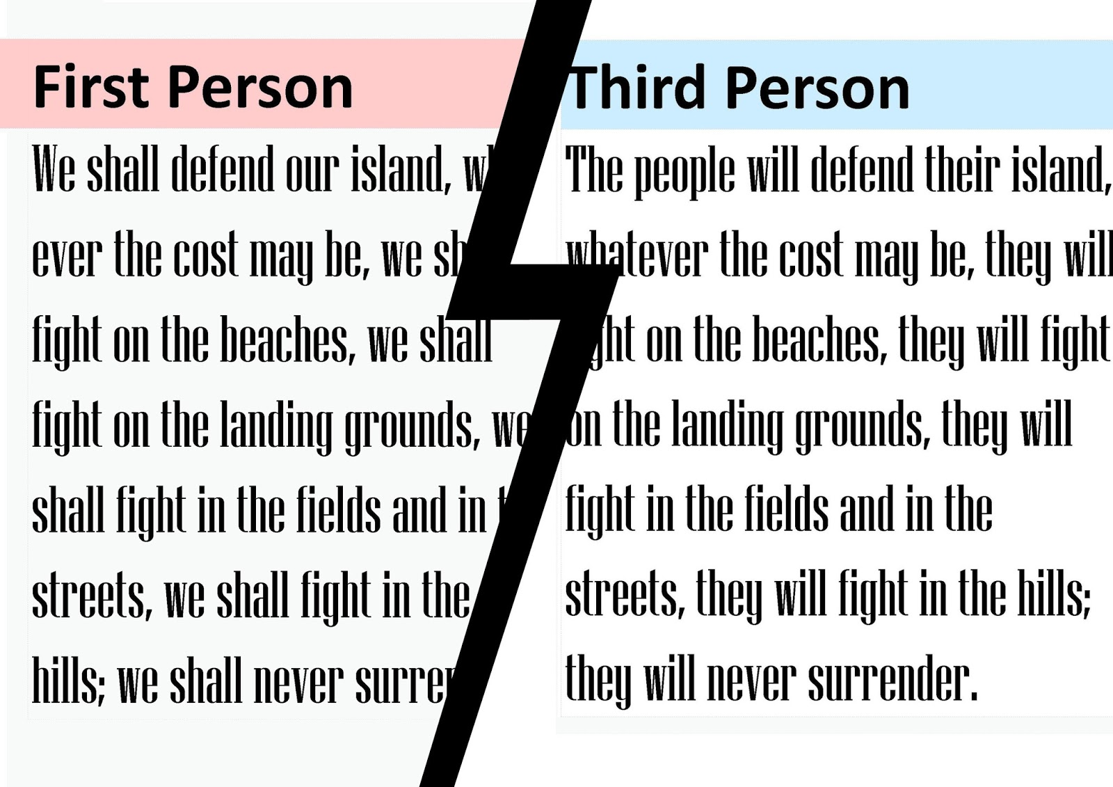 Writing in fist person third person