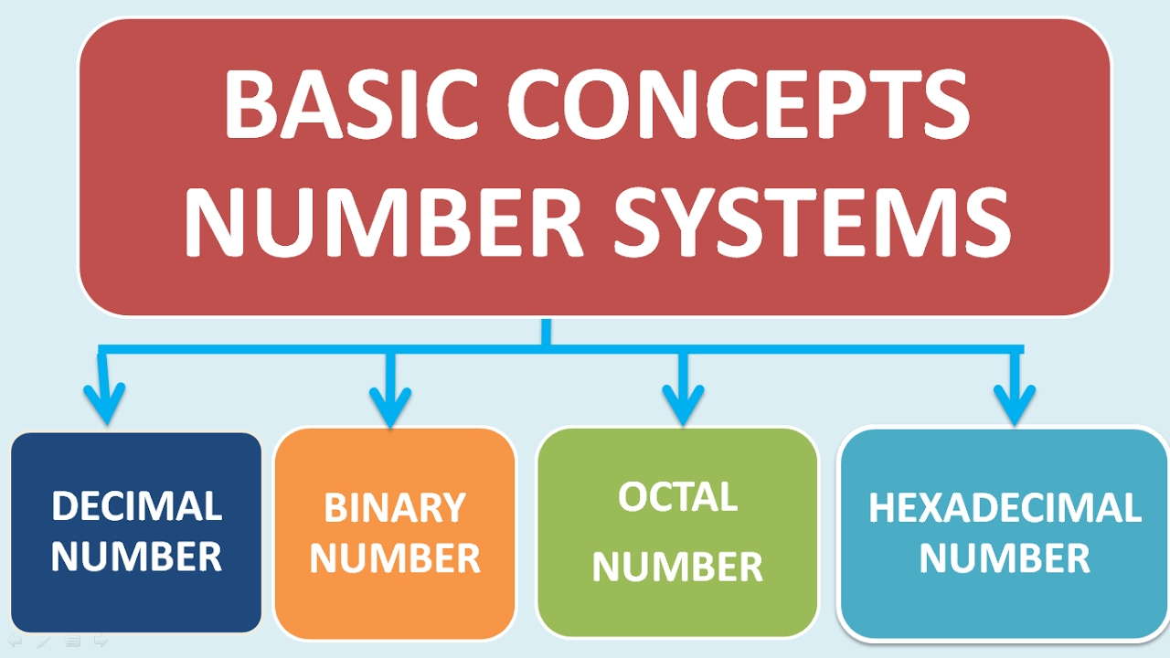 Electronics STLD Number Systems Simple Excellent Lecture