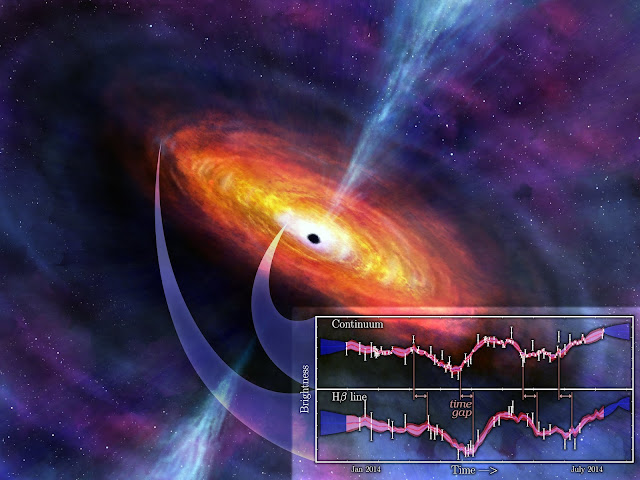 How massive is Supermassive? Astronomers measure more black holes, farther away