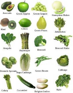 Verduras Verdes Nombres