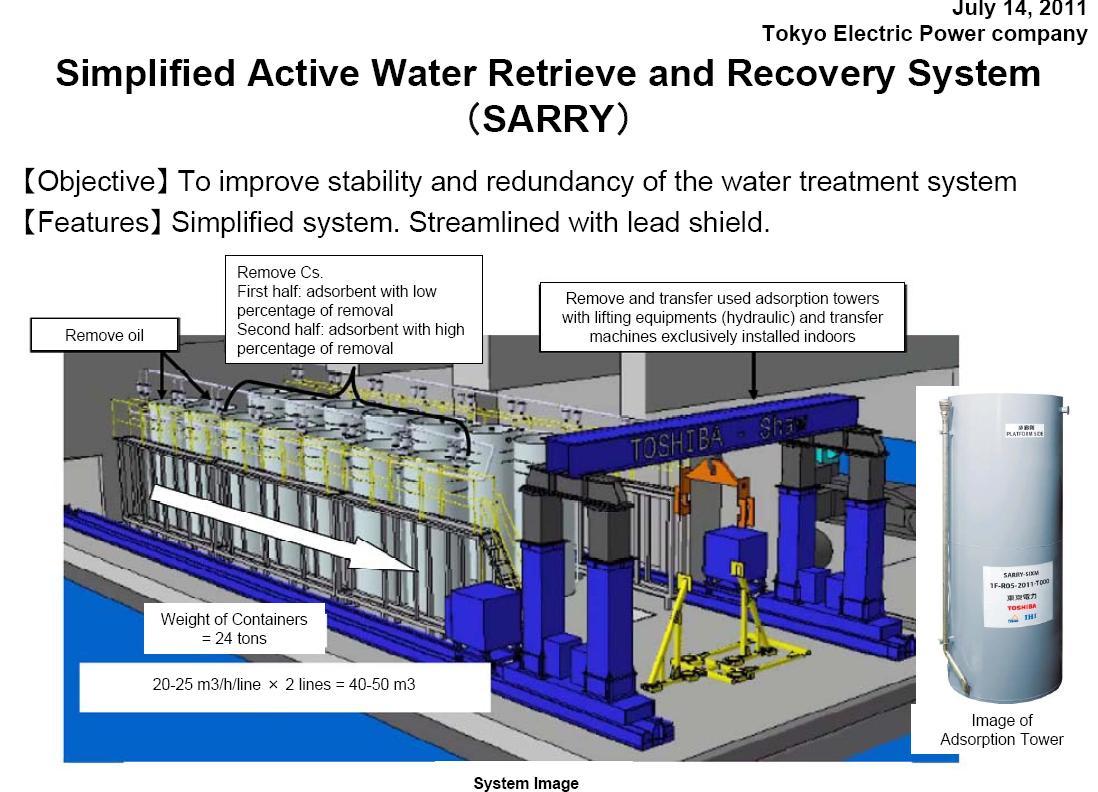 Fukushima Water Treatment System Toshiba S Long Tall