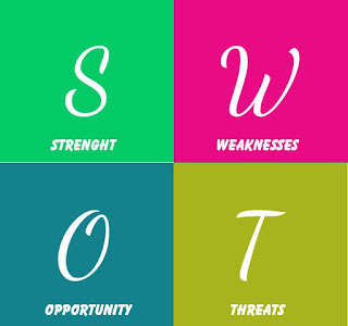 Pengertian Analisis SWOT Dan Manfaatnya