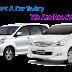 Peluang Usaha Rental Sewa Mobil Antar Jemput Bandara Hotel