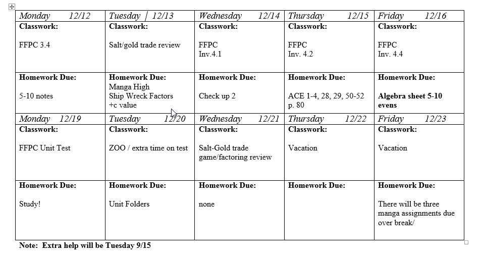 Math Worksheets For College aprita – Elementary Algebra Worksheets