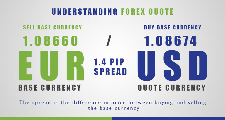 Forex pair friday