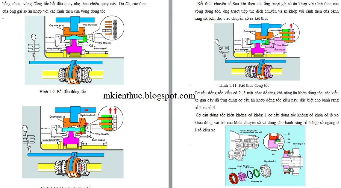Tính toán thiết kế hộp số cơ khí trên xe con có ứng dụng thiết kế 3D trên CATIA