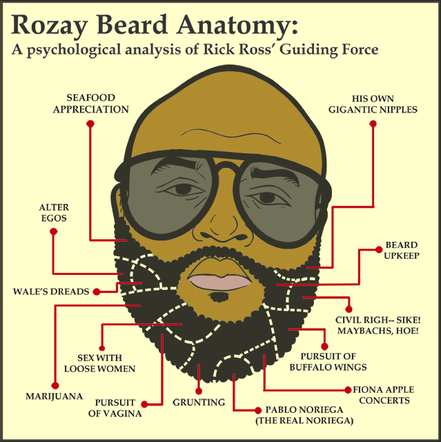 how to grow a rick ross beard prison guard beard images. Black Bedroom Furniture Sets. Home Design Ideas
