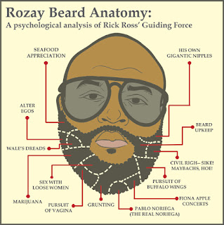 Anatomy of Rick Ross Beard