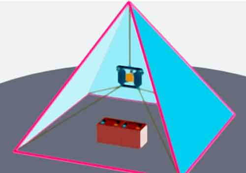 Generator-machine-inside-the-pyramid-theory