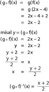 Contoh soal hubungan fungsi invers dan fungsi komposisi