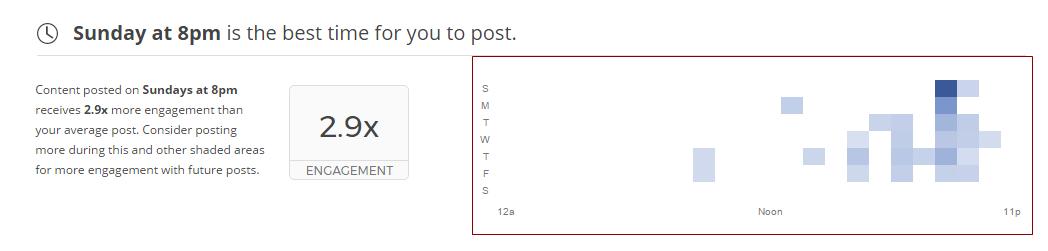 Como saber qual o melhor horário para publicar no Instagram