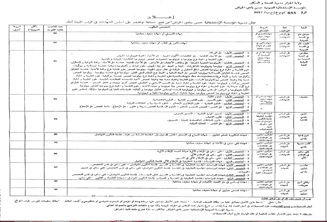 اعلان عن توظيف في مديرية الصحة و السكان لولاية الجزاير سبتمبر 2017