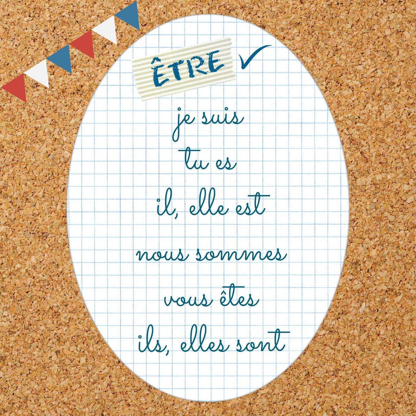 Czasowniki être - odmiana czasownika - Francuski przy kawie