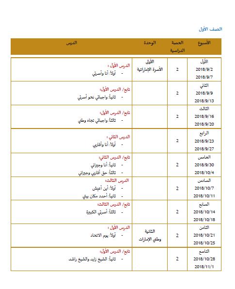 التوزيع الزمني في مادة الدراسات الاجتماعية من الصف الاول الى الثاني عشر الفصل الاول 2018-2019