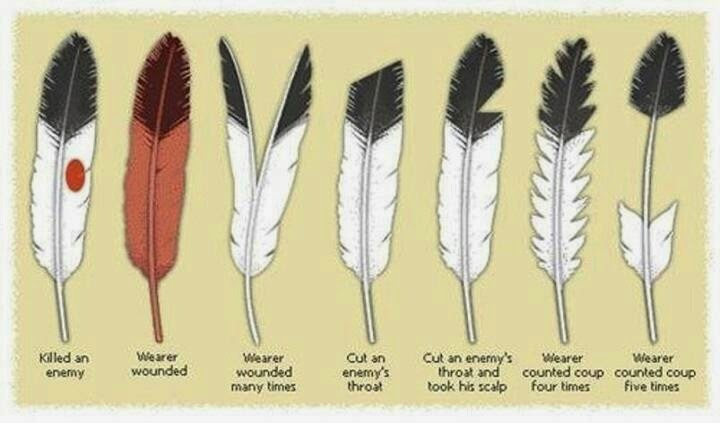 white wolf eagle feathers and the sacred meaning to. Black Bedroom Furniture Sets. Home Design Ideas