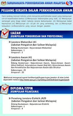 Permohonan Jawatan Kosong Jabatan Pengairan dan Saliran Malaysia 2018
