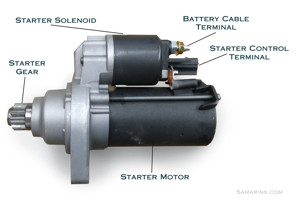 mars-motoru-dişlisi