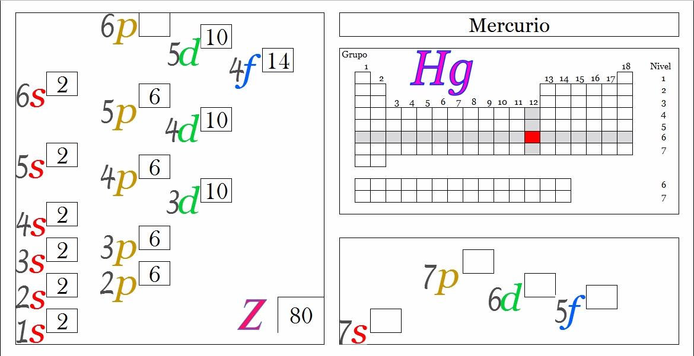 Ciencias de joseleg propiedades peridicas del mercurio tabla peridica principal siguiente urtaz Gallery
