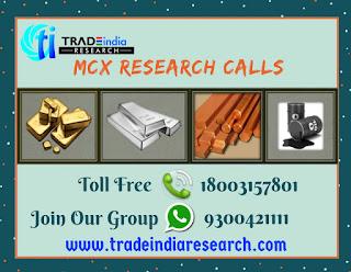 Mcx Research Calls