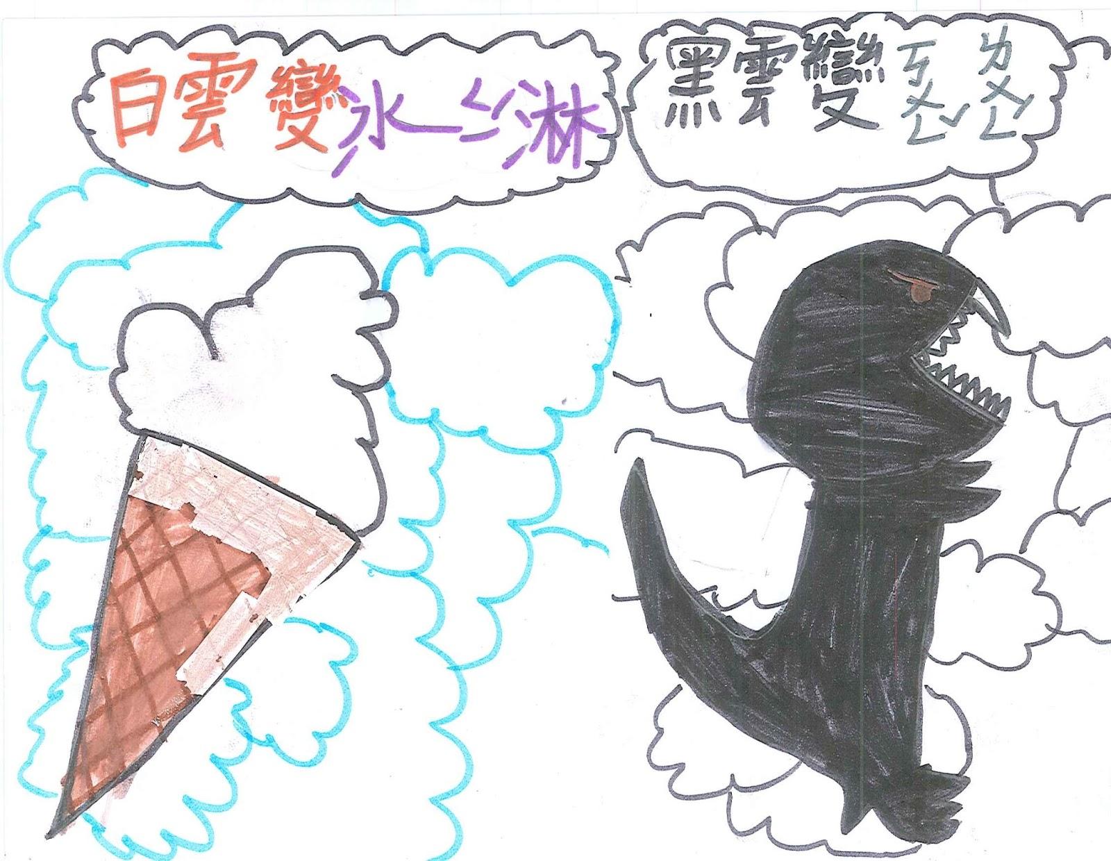 康軒一下第七課作夢的雲