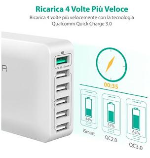 Adattatore da muro con ricarica veloce e ben 6 porte USB
