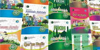 Download Buku Kurikulum 2013 Kelas 1, 2, 3, 4, 5, 6 ...