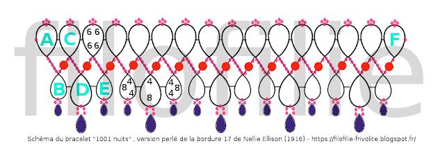 patron de bracelet en frivolité avec rocailles, perles rondes 4 mm et gouttes