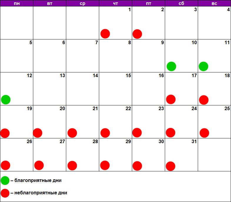 Лунный календарь чистки лица март 2018
