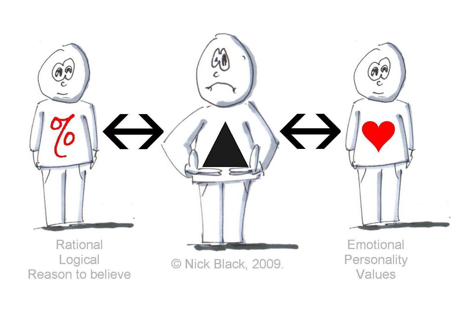 Splitting (psychology)