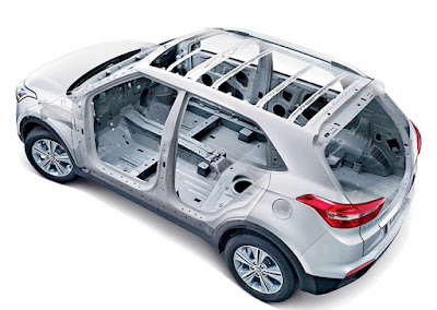 Hyundai Creta 1st Anniversary Edition body chesis Hd Images