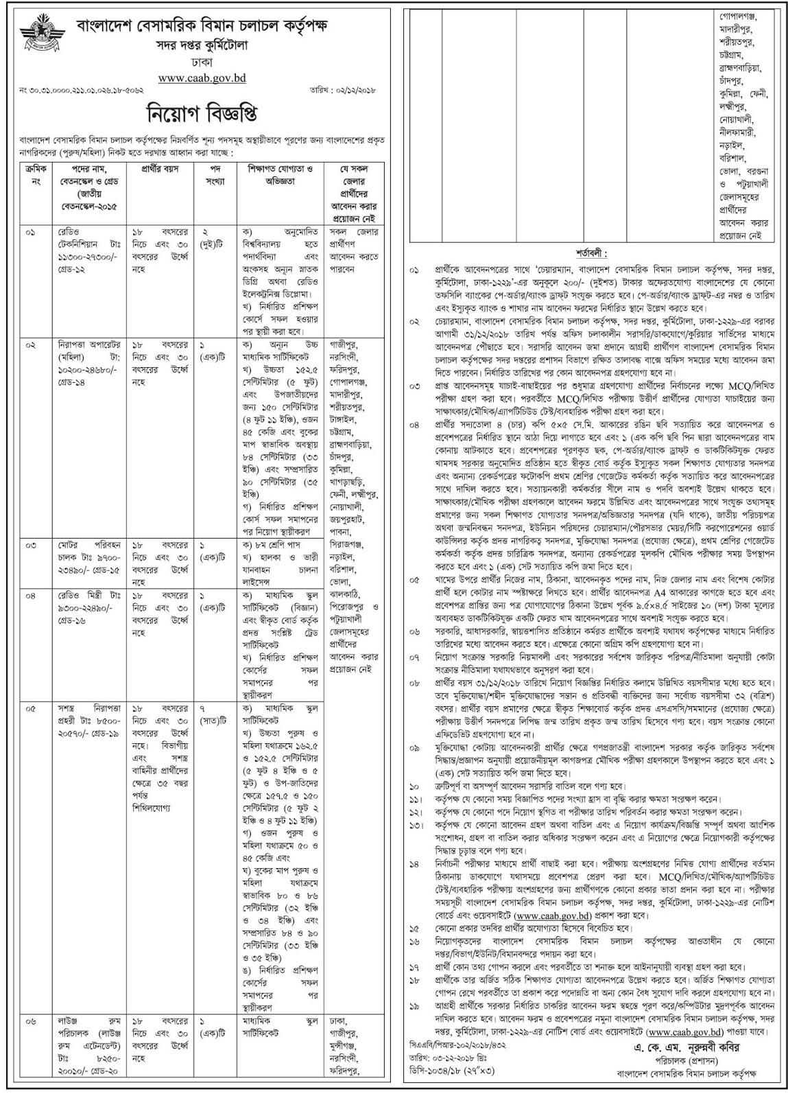 Civil Aviation Authority of Bangladesh (Caab) Job Circular 2018