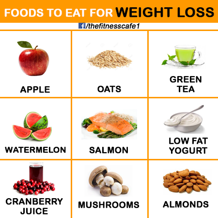 food for weight loss muscle gain  metabolism  fitness