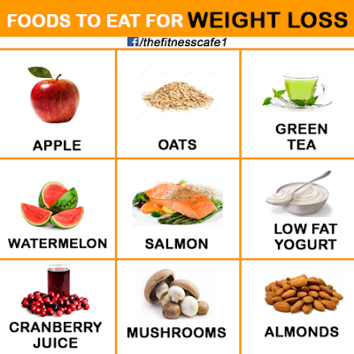 Food-For-Weight-Loss