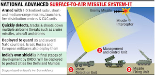 NASAM-II:India plans to procure Air Defence system from US