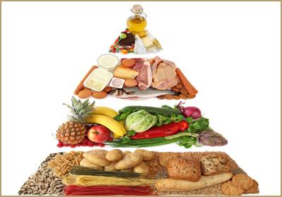النظام الغذائي المضاد للالتهابات يحمي من هشاشة العظام