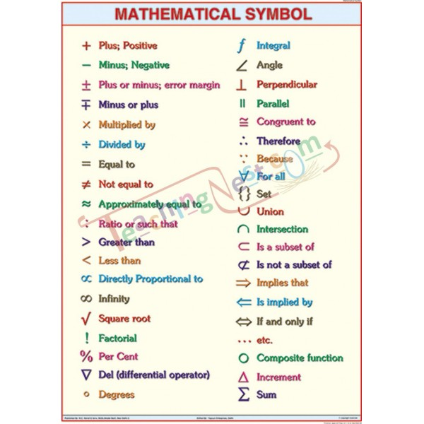 Hari And Math March 2017