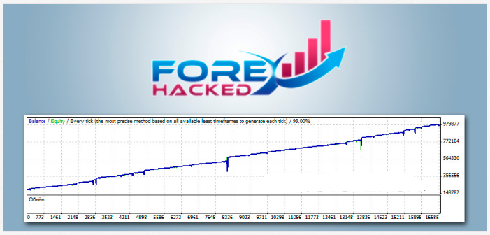 Forex hacked