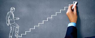 Başarı İçin 10 Şeye Zaman Ayırın