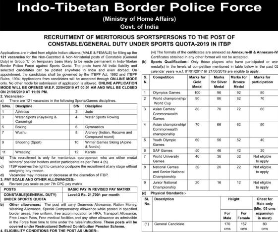 ITBP Constable/GD Recruitment 2019- 121 Vacancy Open.