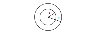 गोलीय कोश (Spherical Shell) in Maths In Hindi