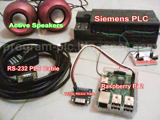 Hardware for Human Voices on PLC