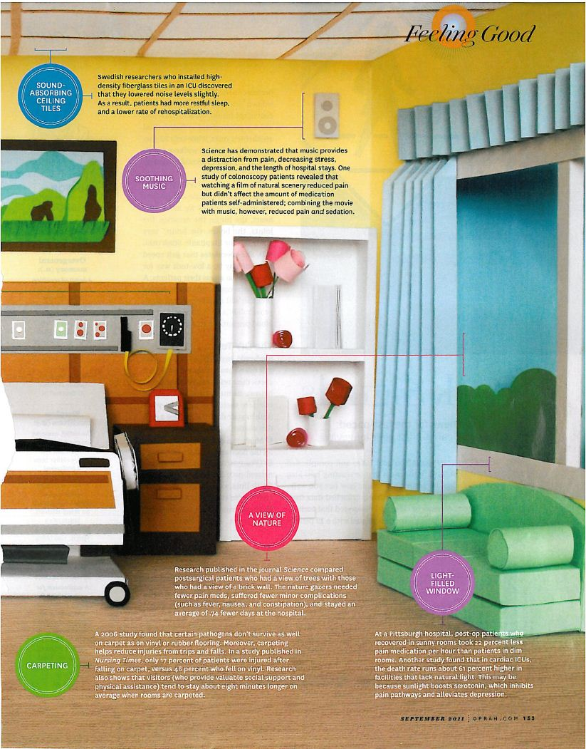 Recovery Room Design: Bank & Office Interiors: Giving Hospital Patient Rooms A