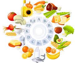 vitamīni ar veselīgu pārtiku