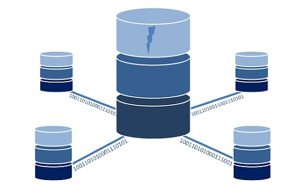 Pengertian ,Tujuan dan Proses Database