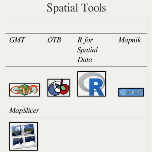 Soatial Tools