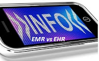 "he EMR term was first introduced to the market, and indeed early EMRs were ""medical"". They were mainly used by clinicians for diagnosis and treatment. In contrast, the ""health"" refers to ...."