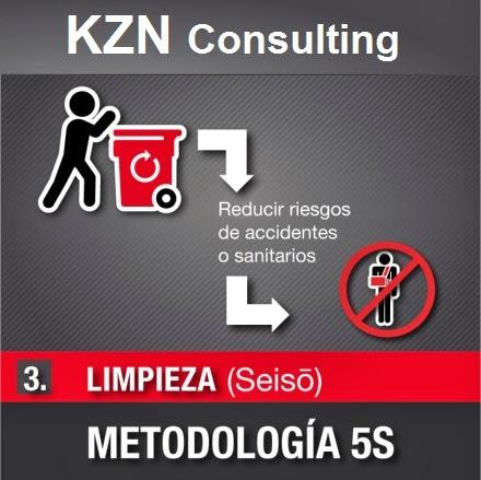 Seiso - Metodología 5s