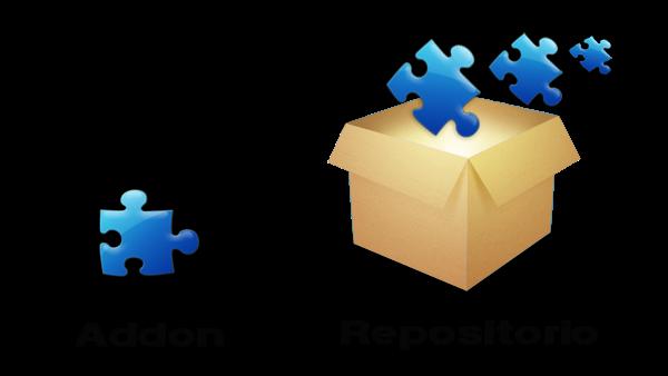 Crear repositorio en kodi