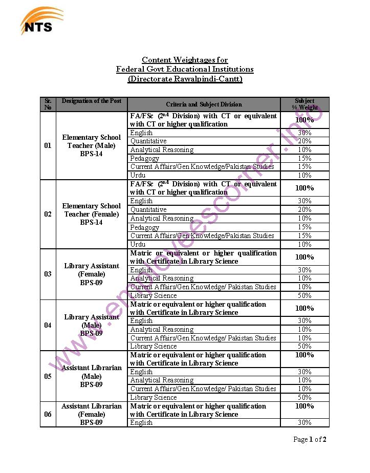 NTS issued Test Schedule & Syllabus for Teaching Jobs in